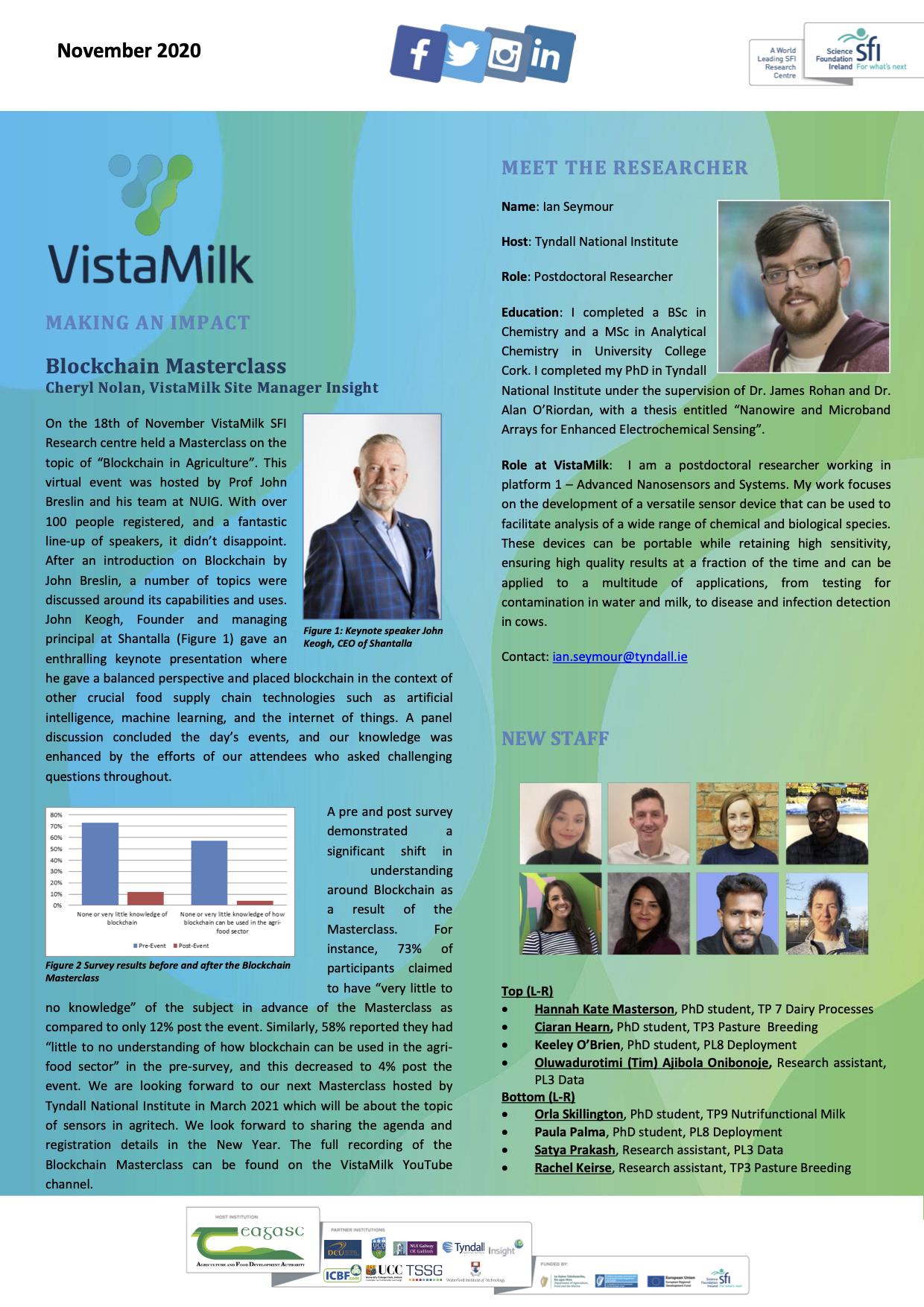 VistaMilk November 2020 Updates | VistaMilk