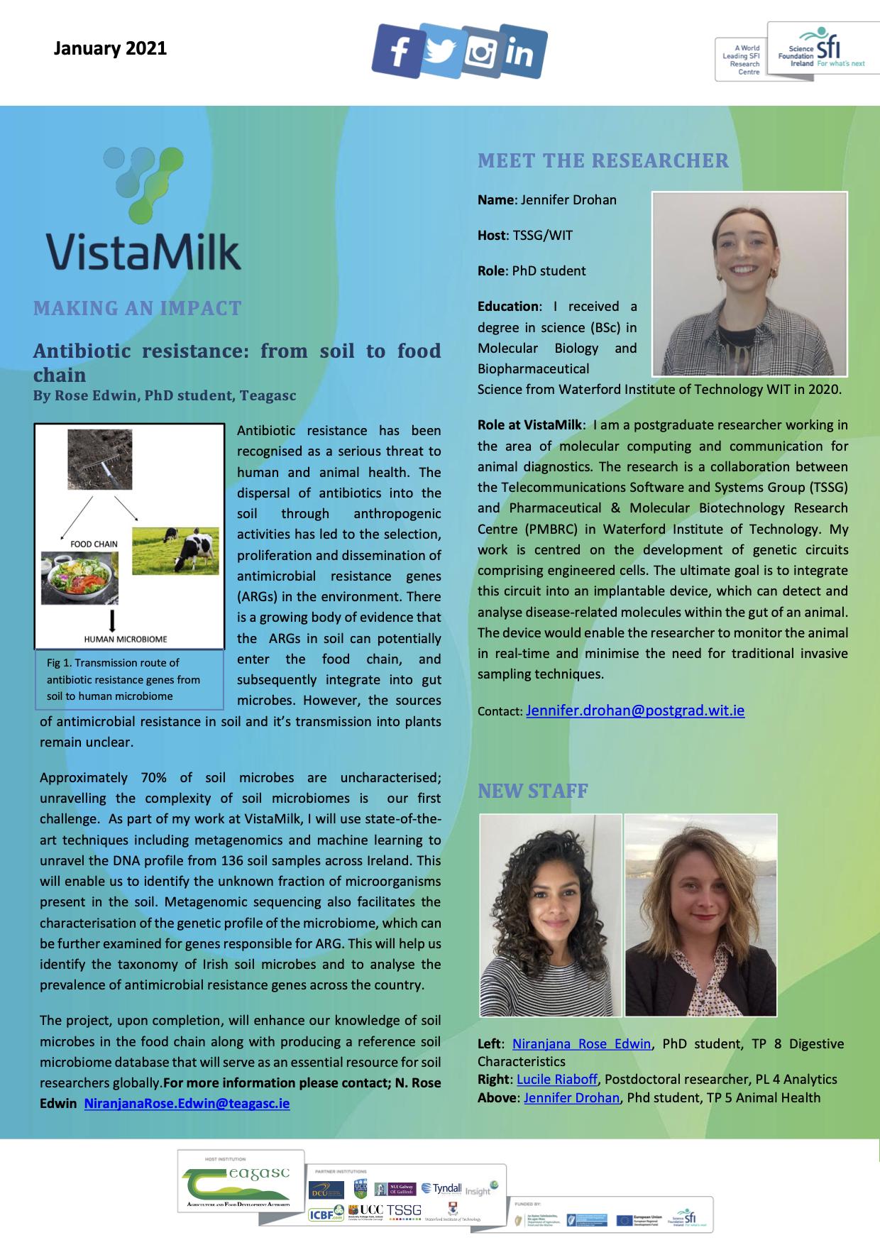 VistaMilk January 2021 Updates | VistaMilk