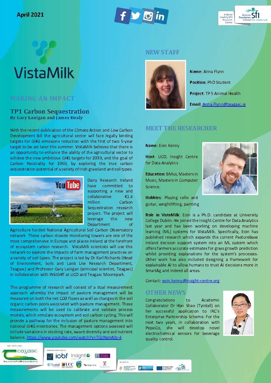 VistaMilk April 2021 Updates | VistaMilk